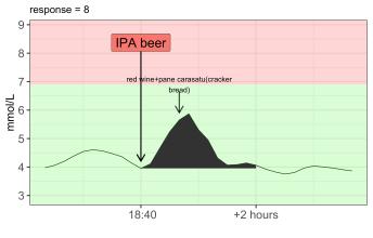 Farwa_03_14_19-4 IPA beer